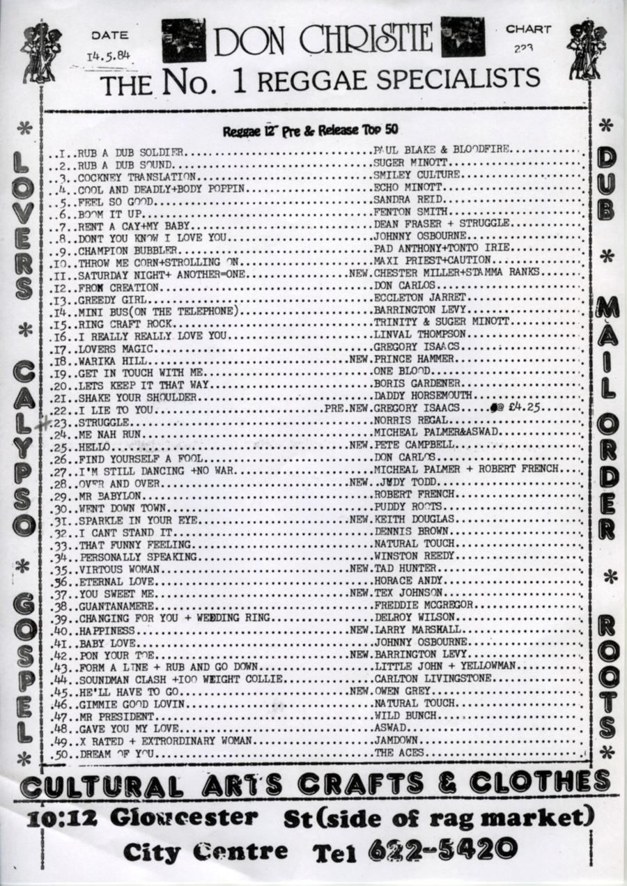 DC_1984_Top50